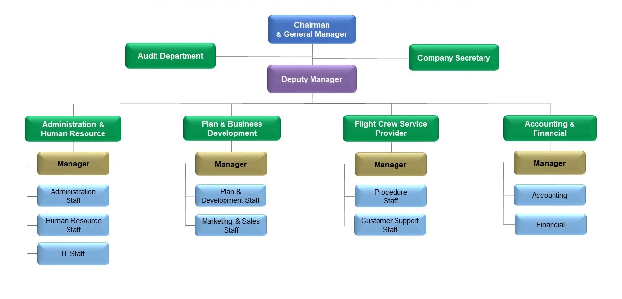 Company-Chart-for-Website-2-(1).jpg